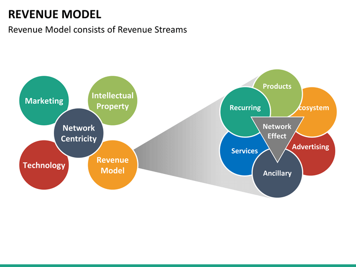 network level strategy Matches between corporate-level strategies and the multidivisional structure matches between cooperative strategies and network strategic management- chapter.