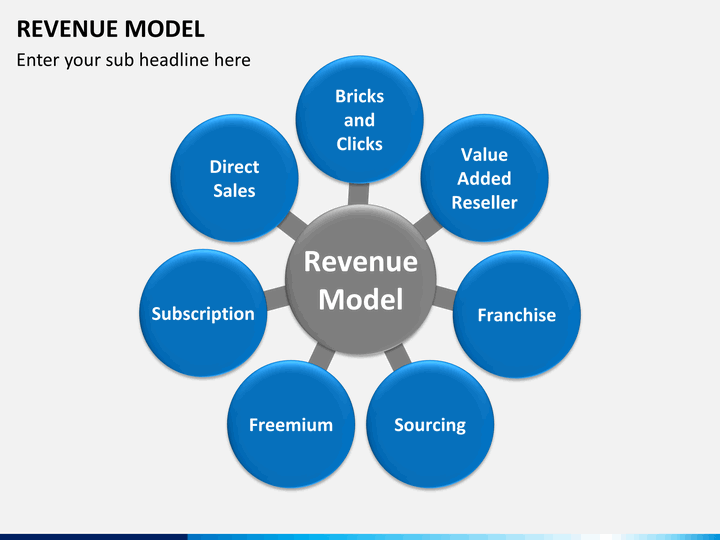 Revenue Model Powerpoint Template