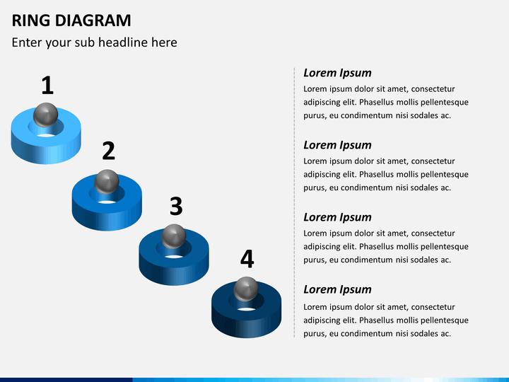 Ring Diagram PowerPoint | SketchBubble
