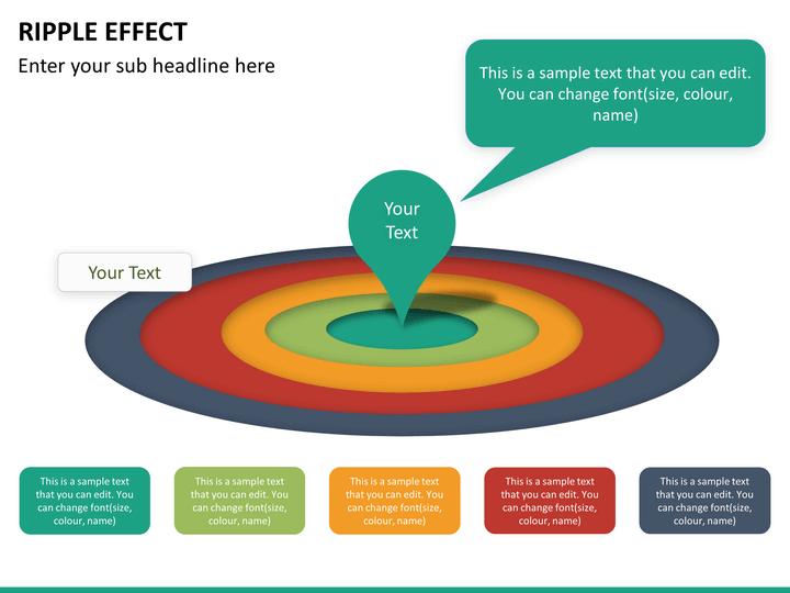 powerpoint ripple effect diagram