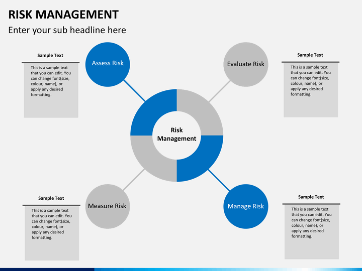 Risk Management Powerpoint Template Sketchbubble