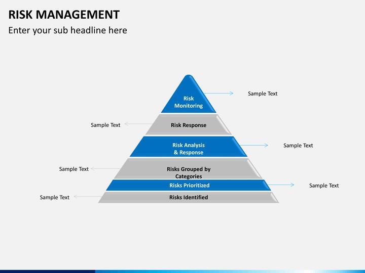 Risk Management Powerpoint Template Sketchbubble