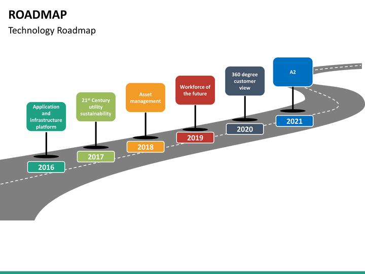 Powerpoint Roadmap Template Free Zrom