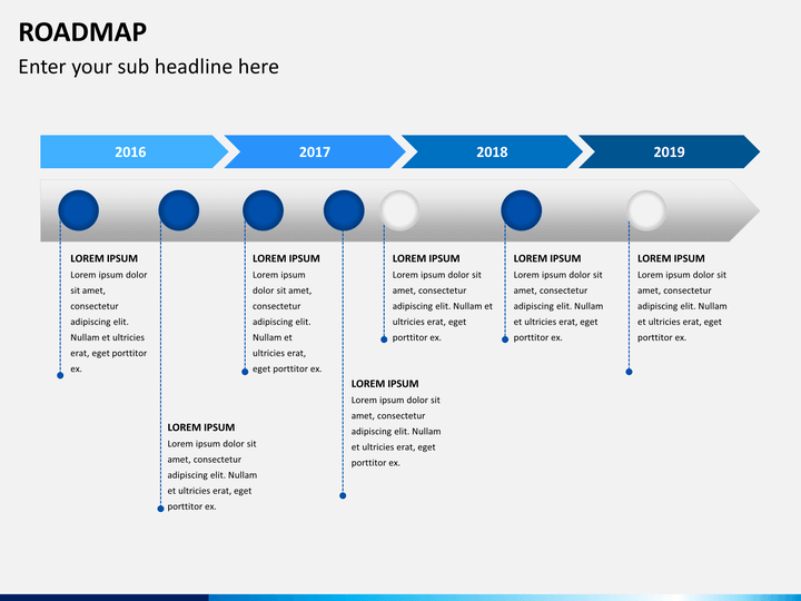 roadmap template free