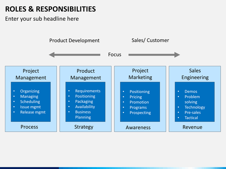 review your roles responsibilities and boundaries Read this essay on the roles and responsibilities of a teacher level 4 theory assignment review what your role, responsibilities and boundaries as a teacher would be in terms of the teacher / training as a trainer i have responsibilities to uphold but also boundaries to be.
