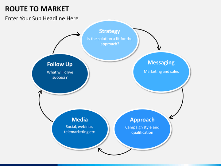Route To Market Powerpoint Template