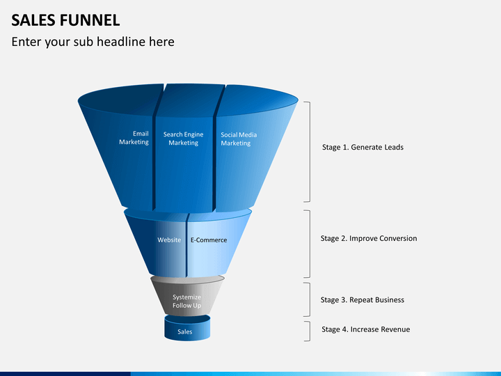 sales funnel powerpoint template | sketchbubble, Modern powerpoint