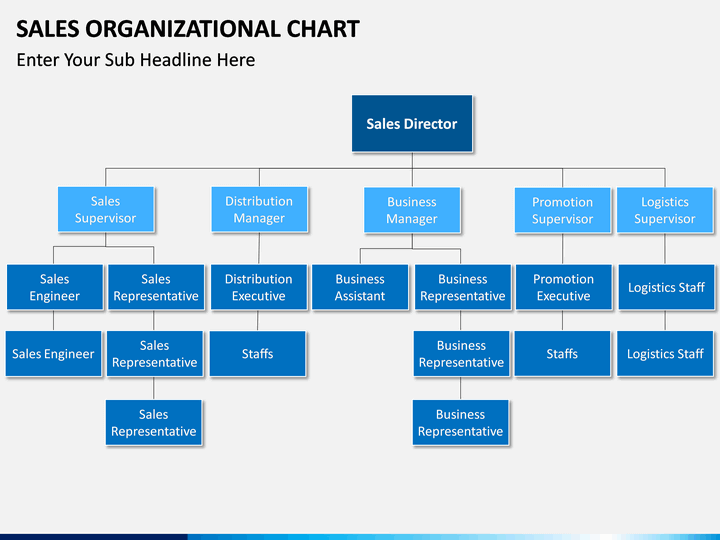Sales organization powerpoint template | sketchbubble.