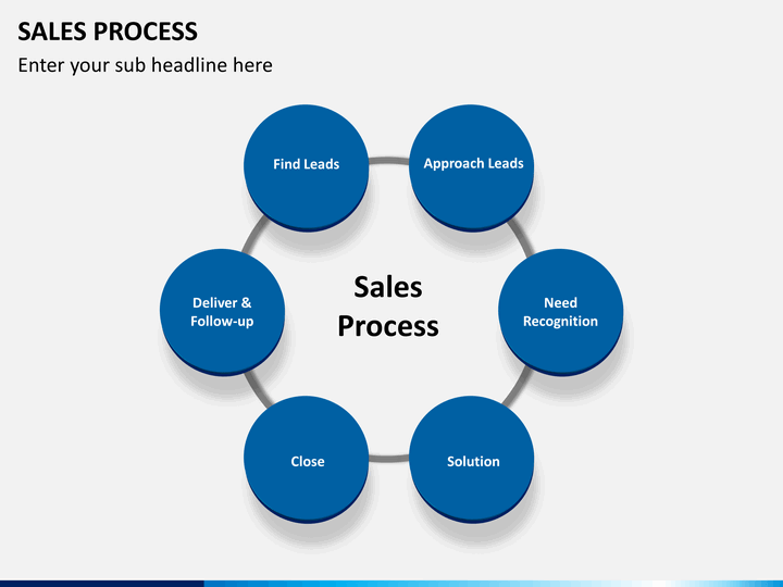 sales process powerpoint template