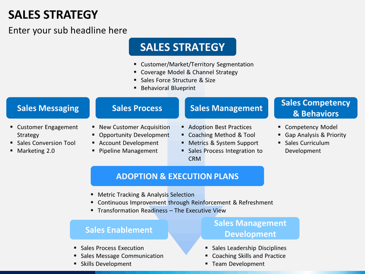 Sales strategy powerpoint template sketchbubble for Sales marketing tactics