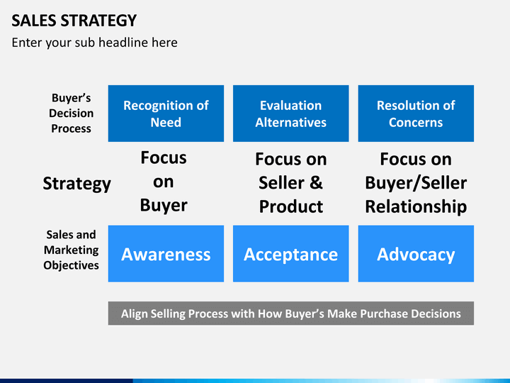 sales startegy The center for sales strategy is the first organization that has shared specific numbers on roi with specific references that i can contact to validate the return i.