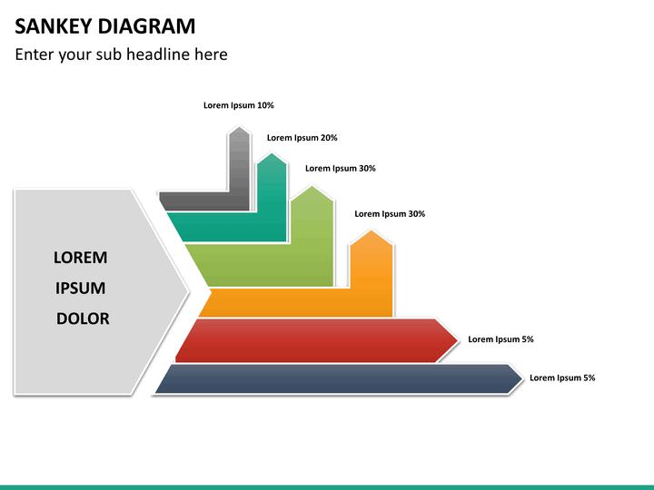 Powerpoint sankey diagram sketchbubble sankey diagram ppt slide 12 ccuart Gallery
