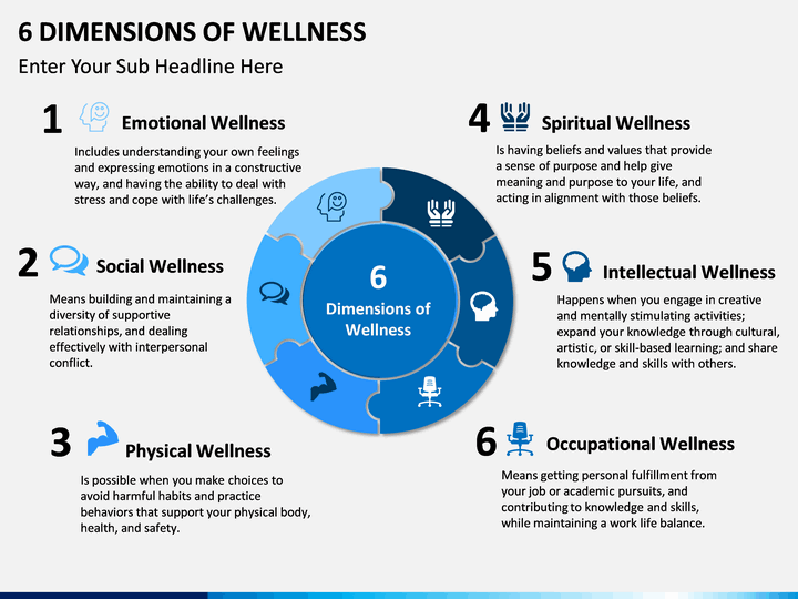 6 dimensions of wellness powerpoint template