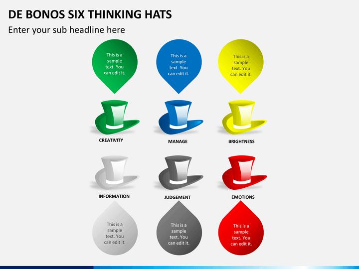 de bono thinking systems six thinking hats - 720×540