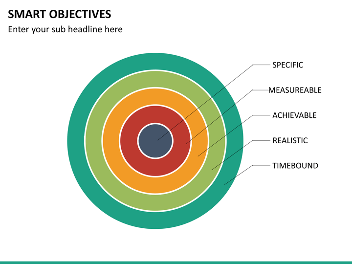 powerpoint smart objectives sketchbubble