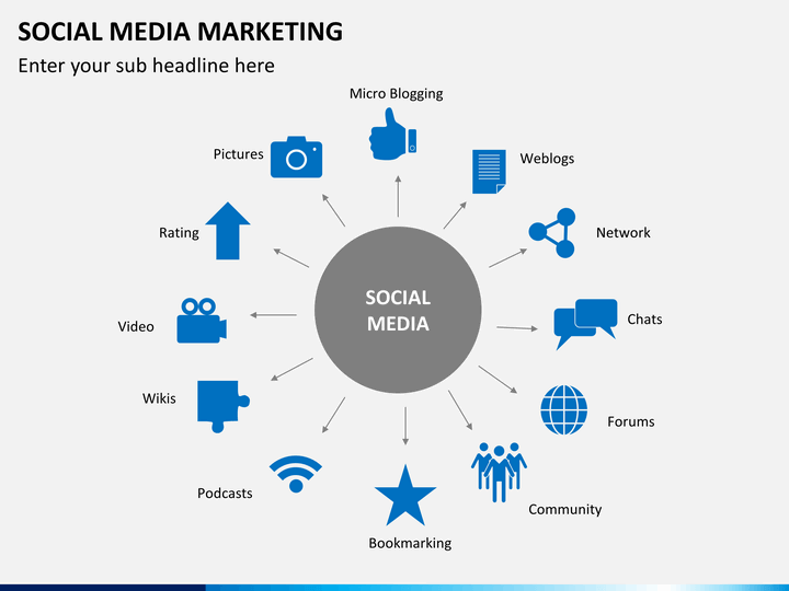 Social media marketing powerpoint template sketchbubble social media marketing ppt slide 3 toneelgroepblik Images
