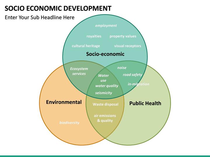 socio economic development powerpoint template