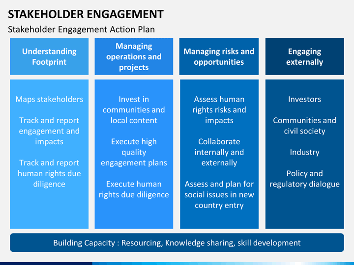 it stakeholder engagement Stakeholder engagement is how we develop and continuously evolve our  business strategy find out more about how we engage with them.