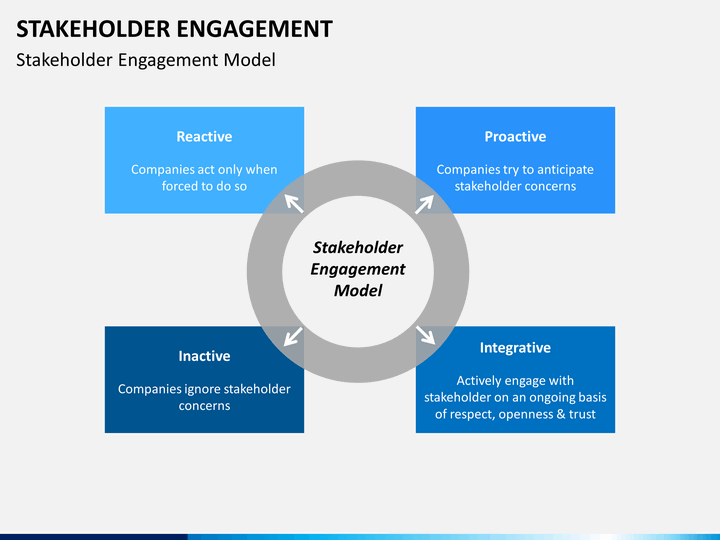 stakeholder disadvantages Theoretical arguments for and against multi-stakeholder governance, to look at  examples of  disadvantage from being excluded hansmann's solution is that.