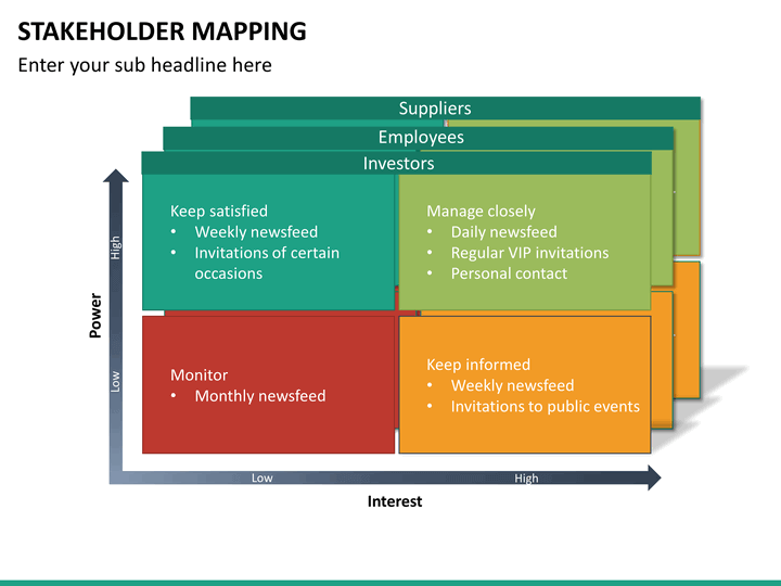 stakeholder-mapping-mc-slide13 Data Mapping Template on data mapping tools, data mapping process, data steward, data classification template, data management, data mapping excel, data field mapping, process flow template, data profiling, data migration, data cleansing, data dictionary, enterprise information integration, data dictionary template, data tracking template, semantic integration, data assessment template, data mapping table, data governance template, data conversion template, medical insurance verification form template, information integration, data information template, data custodian, data integration, data warehouse, data presentation template, data visualization template, data mapping example, data modeling template, master data management, data quality template, data entry template,