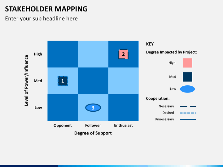 Stakeholder Mapping PowerPoint Template | SketchBubble