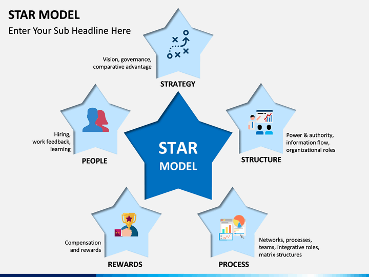 star model powerpoint template