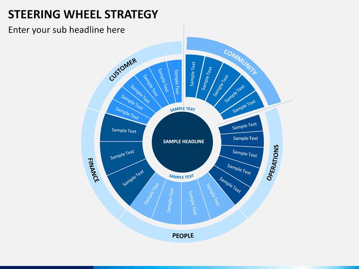Steering Wheel Powerpoint Template