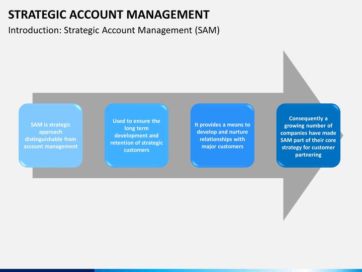 Process charts templates