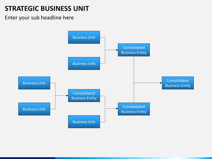 unit 1 p1 business level Unit 1-p1 business ownership there are several different types of business ownership which are most commonly used in business' and company's today, these.