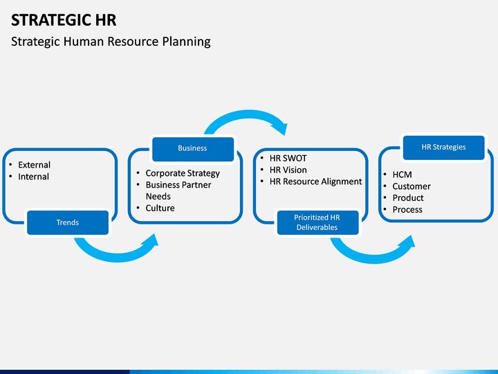 strategic human resources  hr  powerpoint template