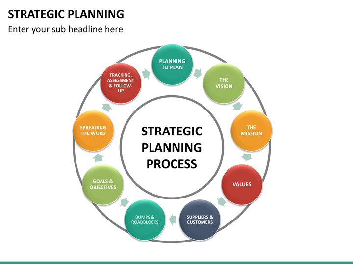 strategic planning powerpoint template sketchbubble