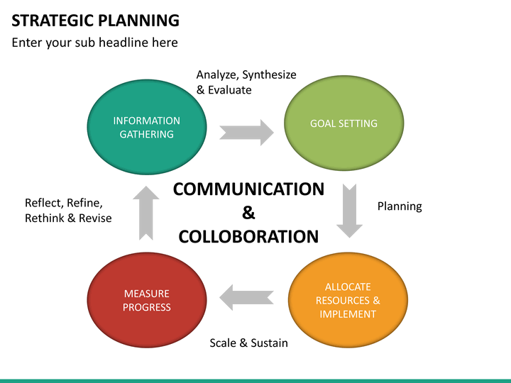 Permalink to Free Strategic Plan Template