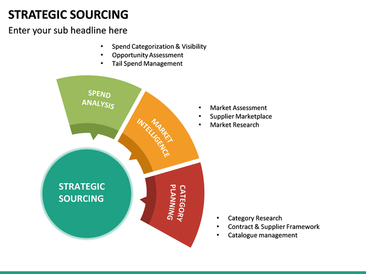 strategic sourcing powerpoint template