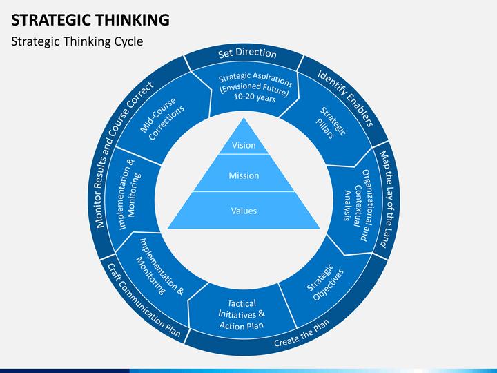 strategic thinking powerpoint template