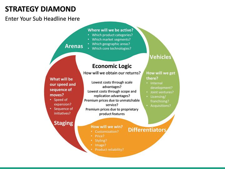 strategy diamond powerpoint template