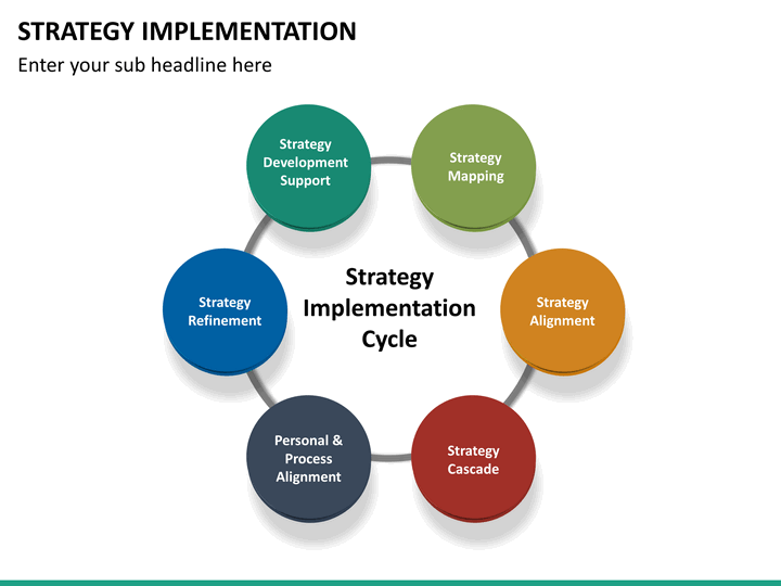 strategy implementation powerpoint template
