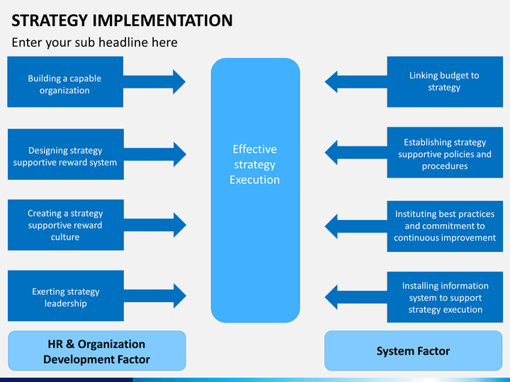 Strategy Implementation Powerpoint Template Sketchbubble