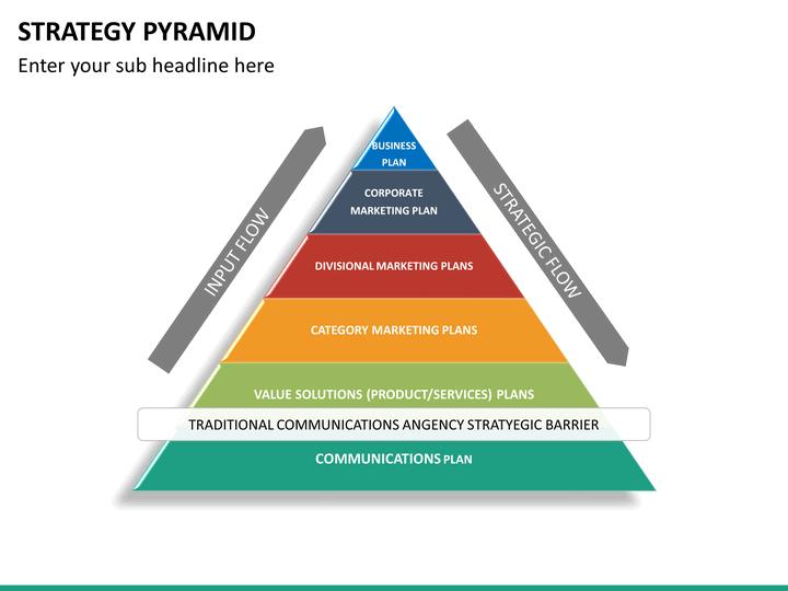 pyramid powerpoint templates
