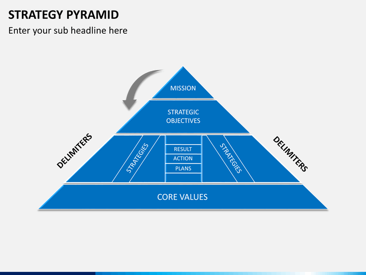 Strategy Pyramid Powerpoint Template Sketchbubble
