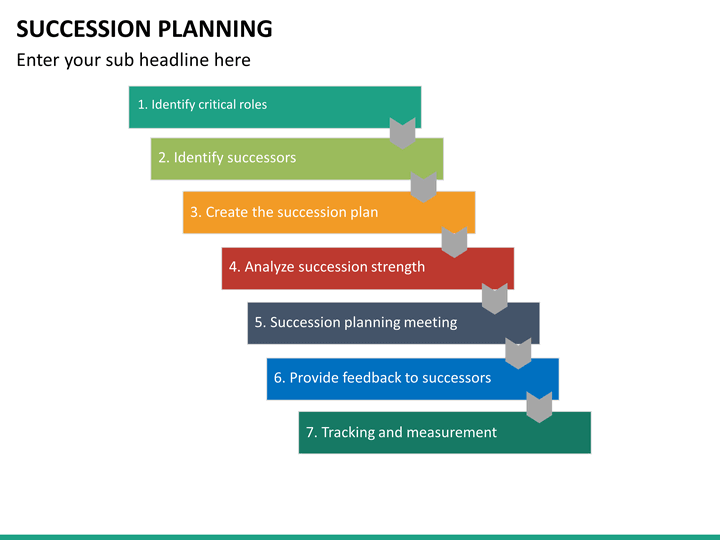 succession planning powerpoint template