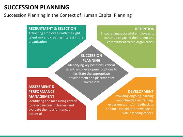 process flow diagram definition succession planning powerpoint template sketchbubble  succession planning powerpoint template sketchbubble