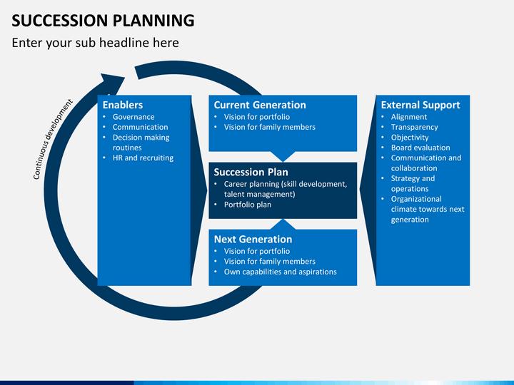 Succession planning ppt succession planning process powerpoint template succession planning powerpoint template sketchbubble succession planning ppt maxwellsz