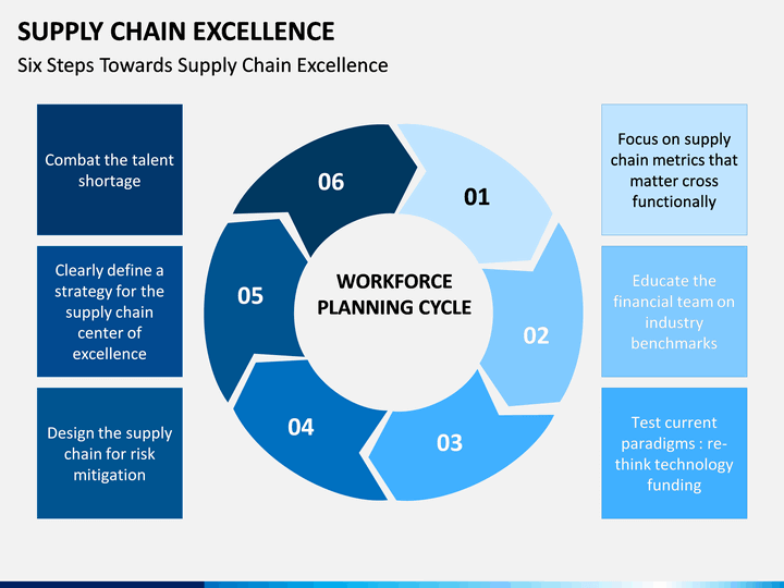 Supply Chain Excellence Powerpoint Template