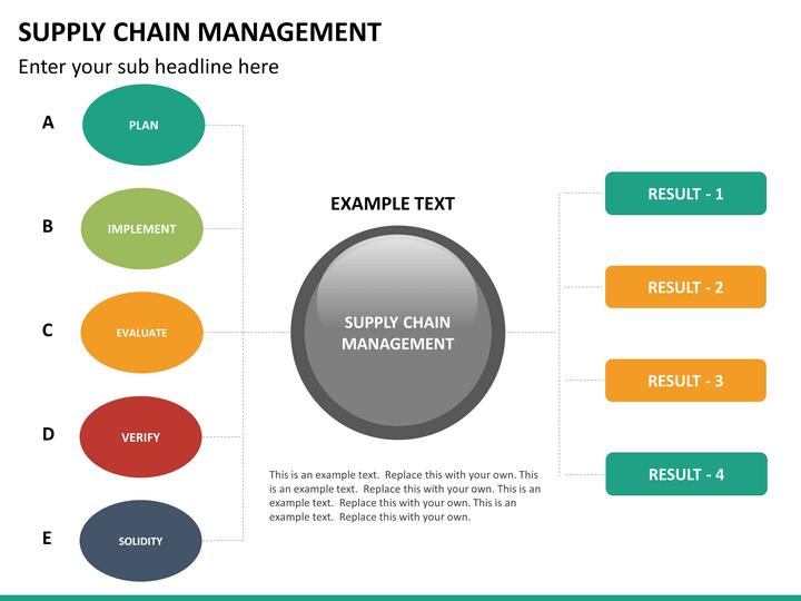 nirala supply chain management