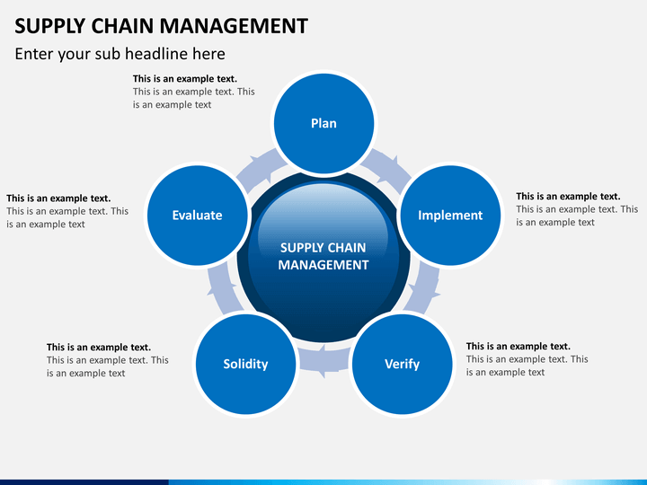 supply chain task 1 Learn how blockchain will transform the supply chain and logistics industry and about several companies who are already using blockchain solutions.