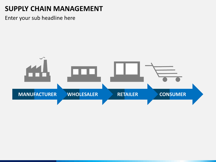 Supply chain management of product | Term paper Example