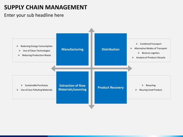 Supply Chain Management (SCM)