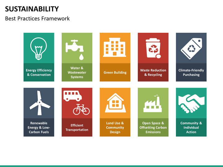 Sustainability Powerpoint Template Sketchbubble
