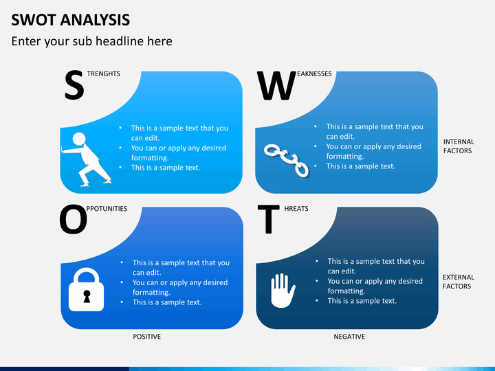 Swot Analysis Powerpoint Template Sketchbubble