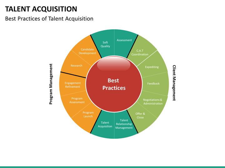 talent acquisition powerpoint template